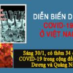 DIỄN BIẾN TÌNH HÌNH DỊCH BỆNH COVID -19 TỚI 6H00 NGÀY 30/01/2021
